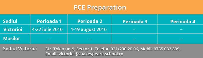 Perioade cursuri FCE Preparation