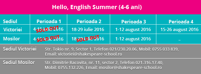 Perioade cursuri Hello English