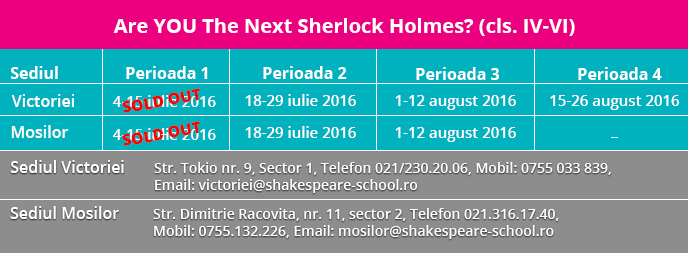 Perioade cursuri Sherlock Holmes