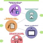 Cum poate un elev sa se concentreze mai usor asupra activitatilor de invatare?